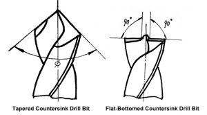 Countersink Holes usually involves countersinking flat-bottomed hole and countersinking tapered counter bore.