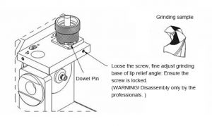 Operations Guide of Drill Bit Grinding, Lip Relief Angle