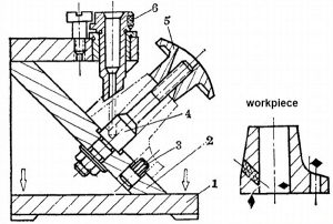 Structure of Drilling Jig Fixed Drilling Jig